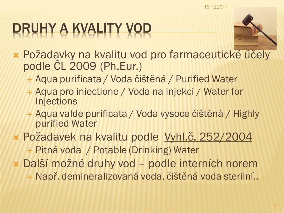 15.12.2011 Druhy a kvality vod. Požadavky na kvalitu vod pro farmaceutické účely podle ČL 2009 (Ph.Eur.)