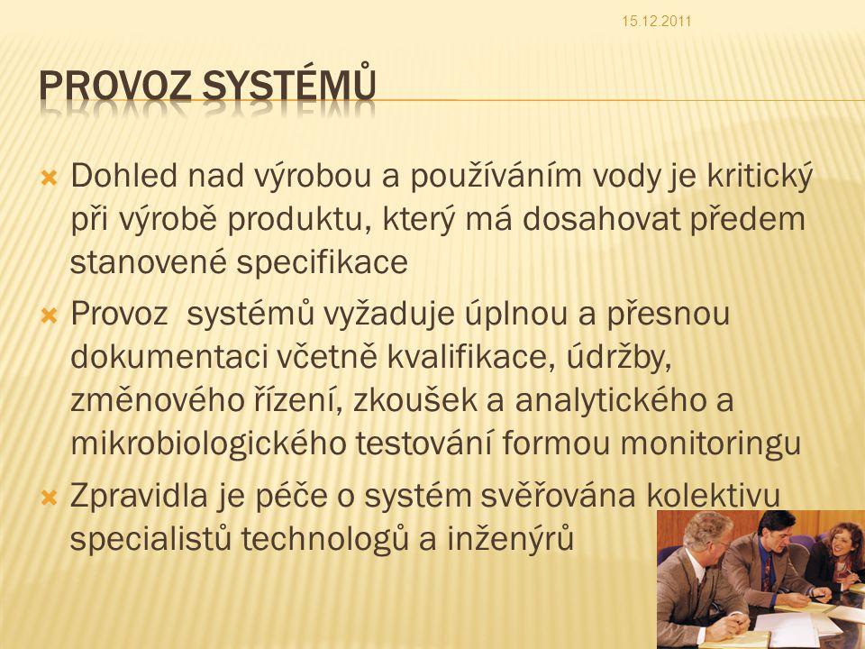 15.12.2011 Provoz systémů. Dohled nad výrobou a používáním vody je kritický při výrobě produktu, který má dosahovat předem stanovené specifikace.
