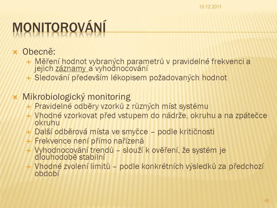 Monitorování Obecně: Mikrobiologický monitoring