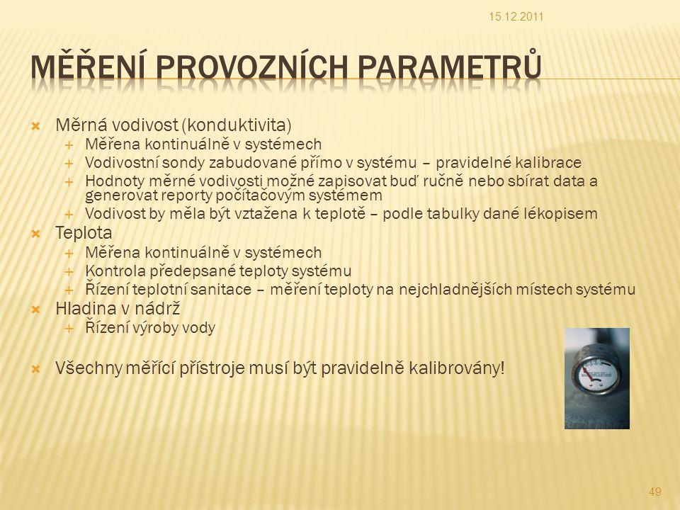 Měření provozních parametrů