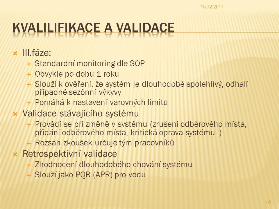 Kvalilifikace a validace