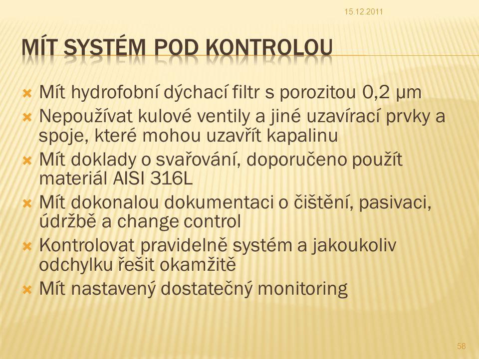 Mít systém pod kontrolou