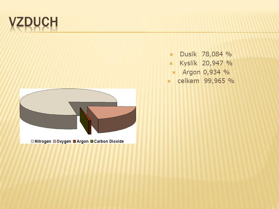 Vzduch Dusík 78,084 % Kyslík 20,947 % Argon 0,934 % celkem 99,965 %