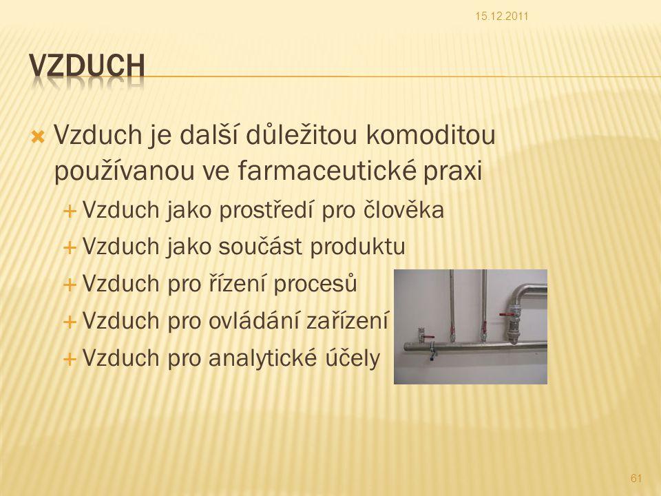 15.12.2011 Vzduch. Vzduch je další důležitou komoditou používanou ve farmaceutické praxi. Vzduch jako prostředí pro člověka.