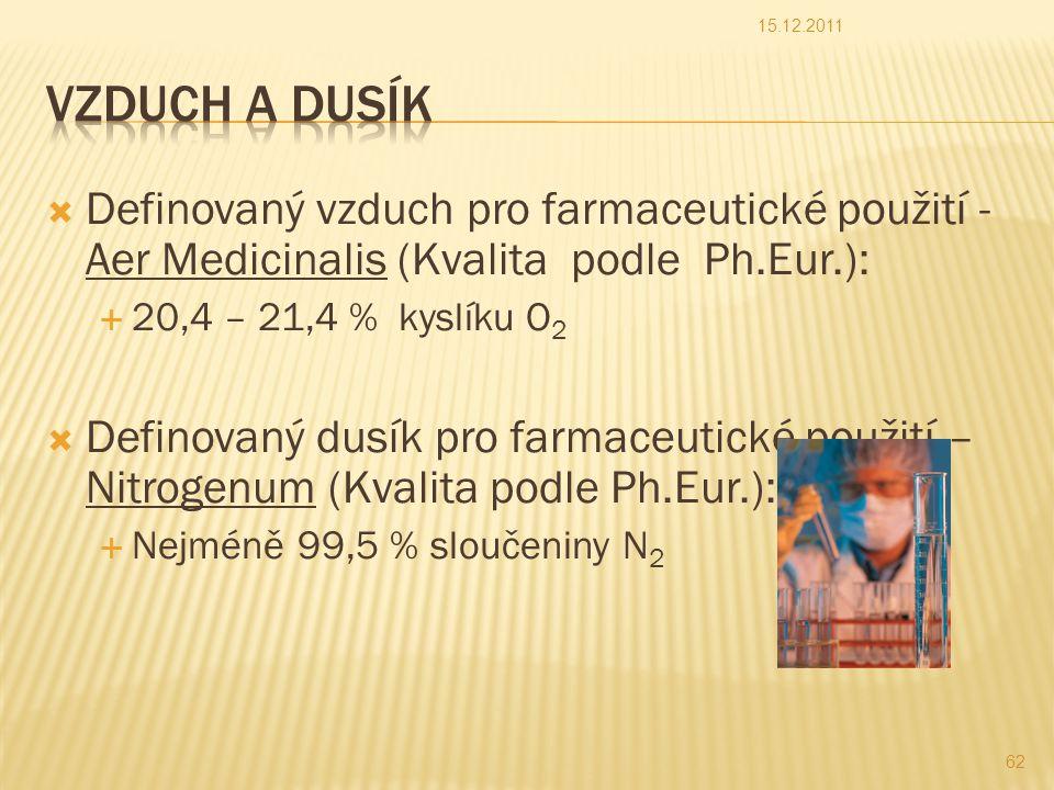 15.12.2011 Vzduch a dusík. Definovaný vzduch pro farmaceutické použití - Aer Medicinalis (Kvalita podle Ph.Eur.):
