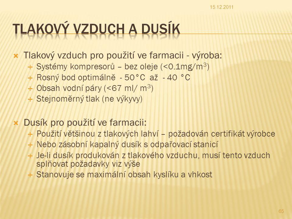 15.12.2011 Tlakový vzduch a dusík. Tlakový vzduch pro použití ve farmacii - výroba: Systémy kompresorů – bez oleje (<0.1mg/m3)