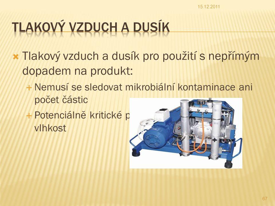 15.12.2011 Tlakový vzduch a dusík. Tlakový vzduch a dusík pro použití s nepřímým dopadem na produkt: