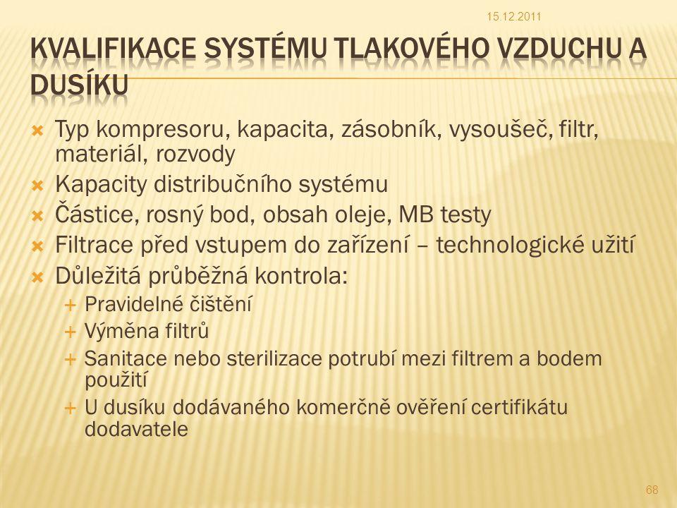 Kvalifikace systému tlakového vzduchu a dusíku
