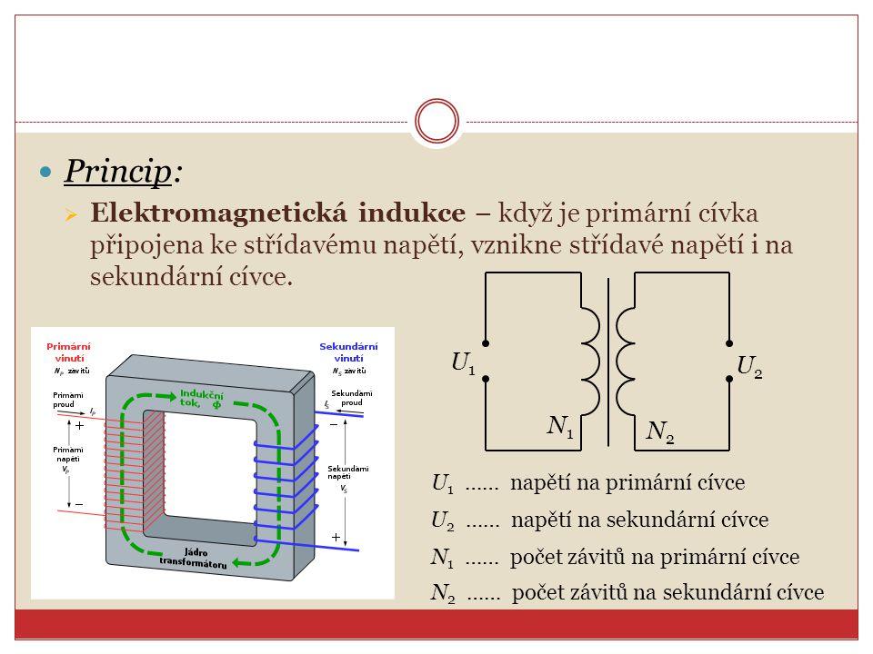 Princip: Elektromagnetická indukce – když je primární cívka připojena ke střídavému napětí, vznikne střídavé napětí i na sekundární cívce.