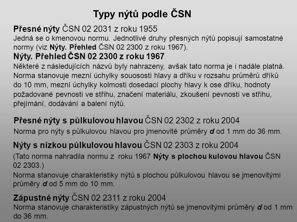 Typy nýtů podle ČSN Přesné nýty ČSN 02 2031 z roku 1955