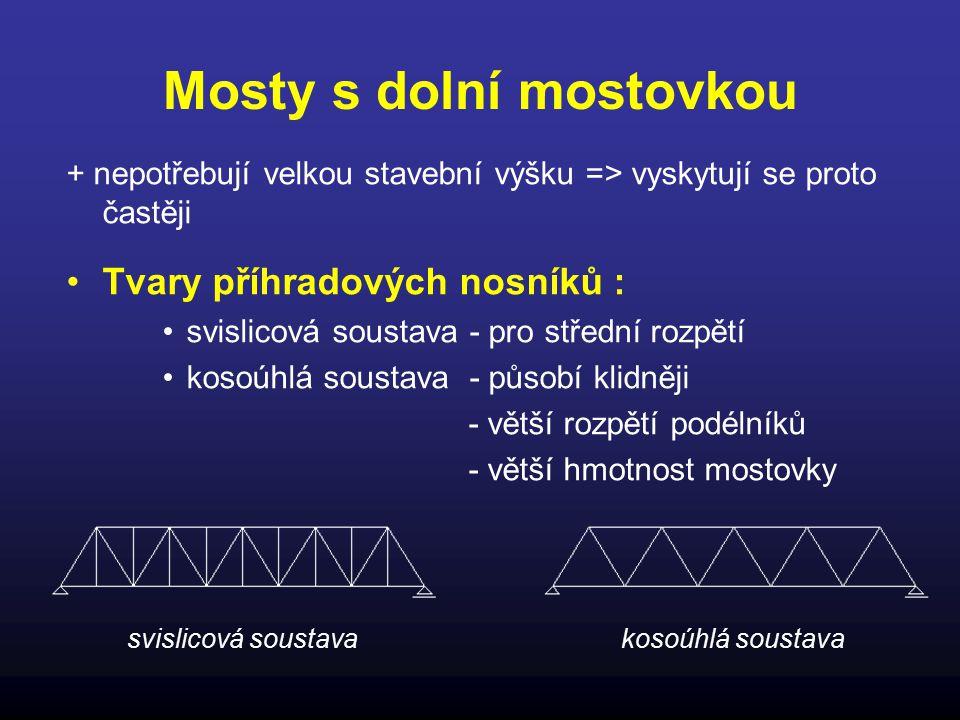 Mosty s dolní mostovkou