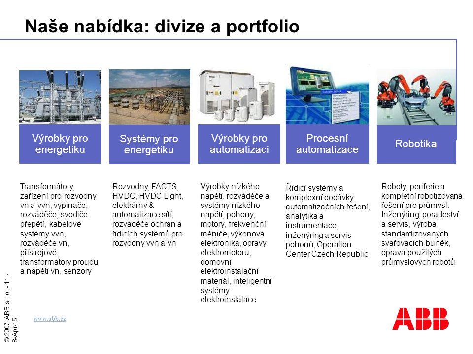 Naše nabídka: divize a portfolio