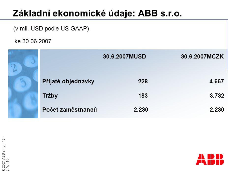 Základní ekonomické údaje: ABB s.r.o.