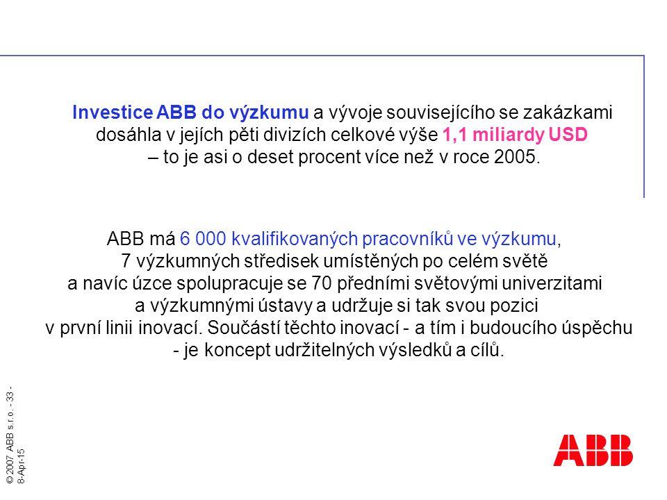 Investice ABB do výzkumu a vývoje souvisejícího se zakázkami