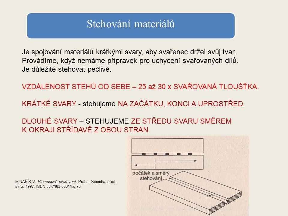Stehování materiálů Je spojování materiálů krátkými svary, aby svařenec držel svůj tvar.