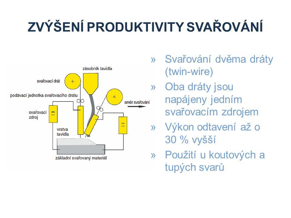Zvýšení produktivity svařování