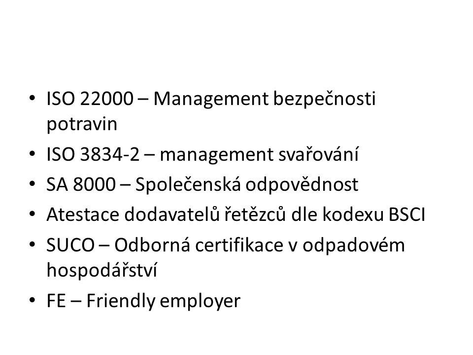 ISO 22000 – Management bezpečnosti potravin