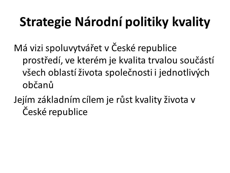 Strategie Národní politiky kvality