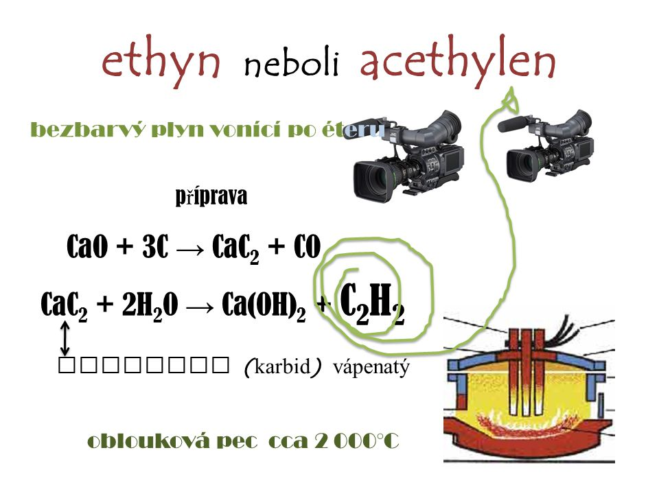 ethyn neboli acethylen