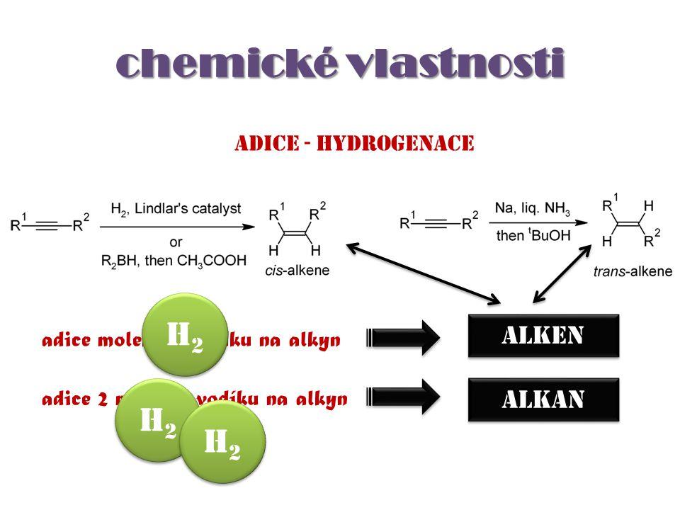 chemické vlastnosti H2 H2 H2 ALKEN ALKAN Adice - hydrogenace