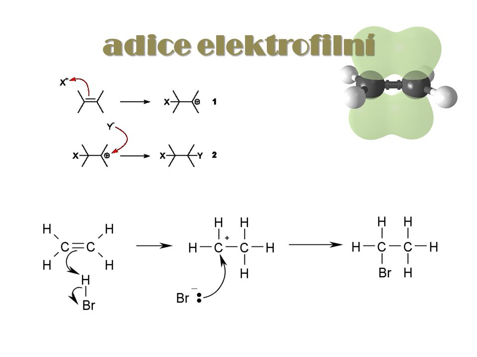 adice elektrofilní