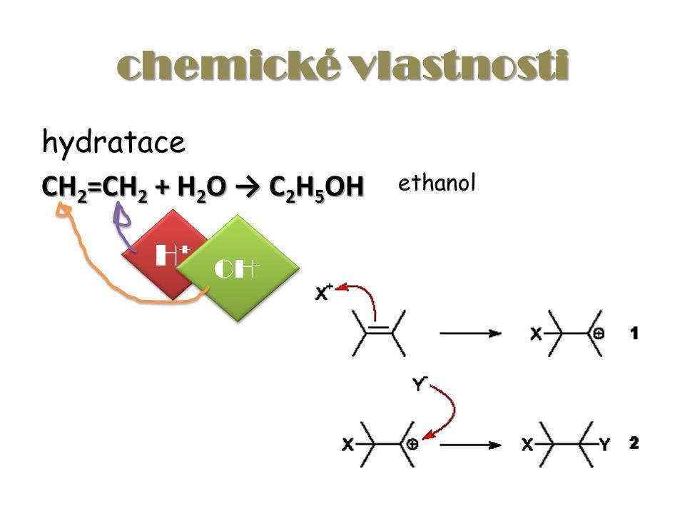 chemické vlastnosti hydratace CH2=CH2 + H2O → C2H5OH ethanol H+ OH-