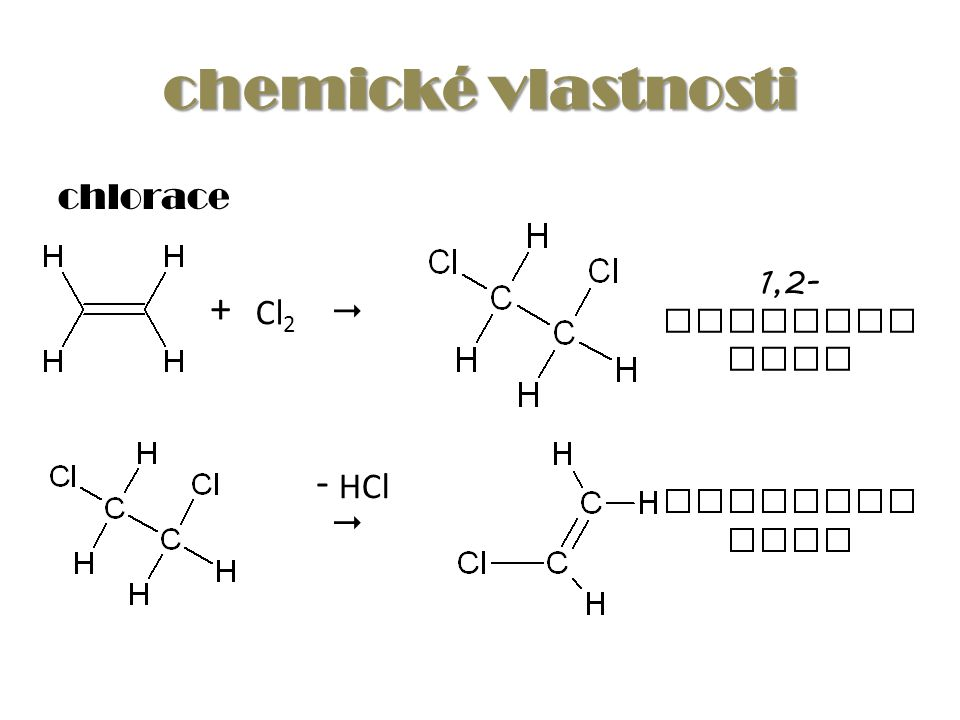 chemické vlastnosti + - chlorace Cl2  HCl  1,2-dichlorethan