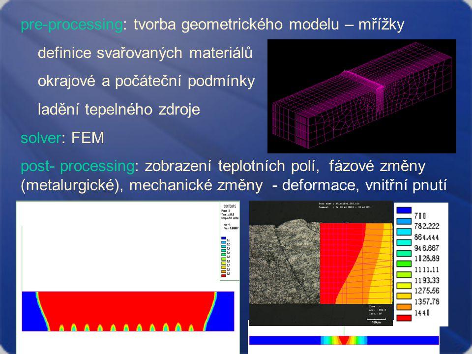 pre-processing: tvorba geometrického modelu – mřížky