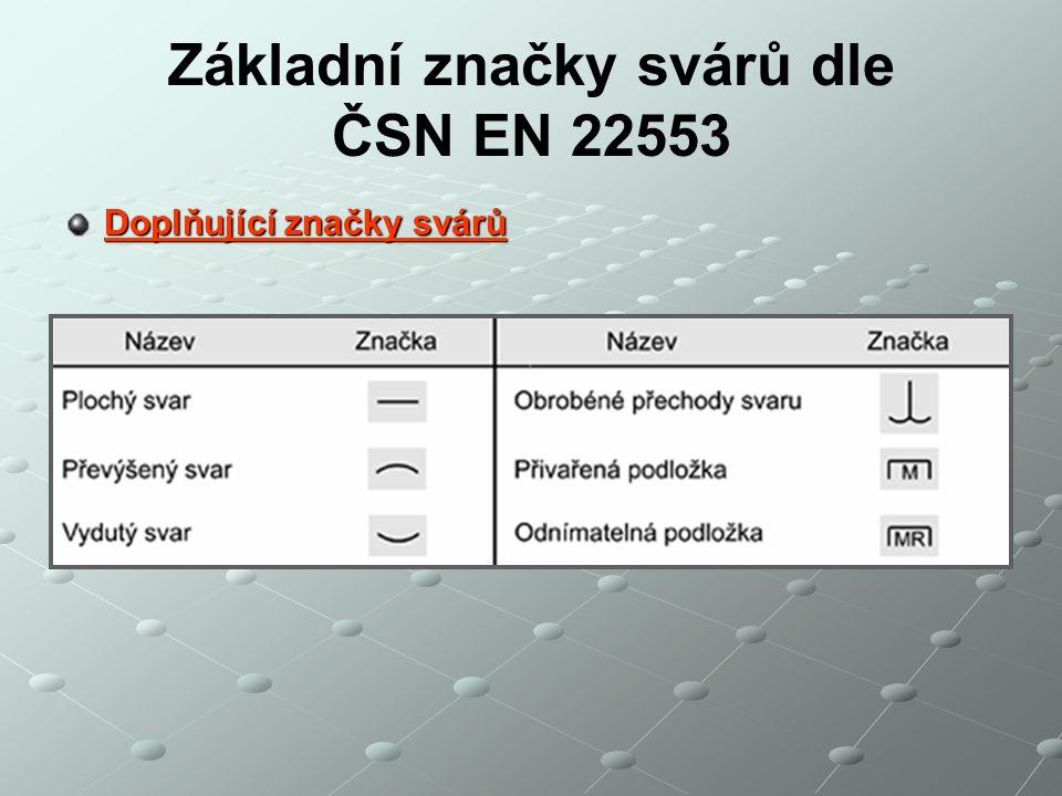 Základní značky svárů dle ČSN EN 22553