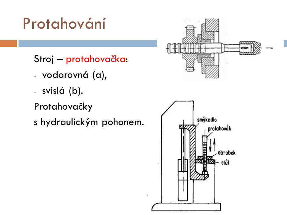 Protahování Stroj – protahovačka: vodorovná (a), svislá (b).