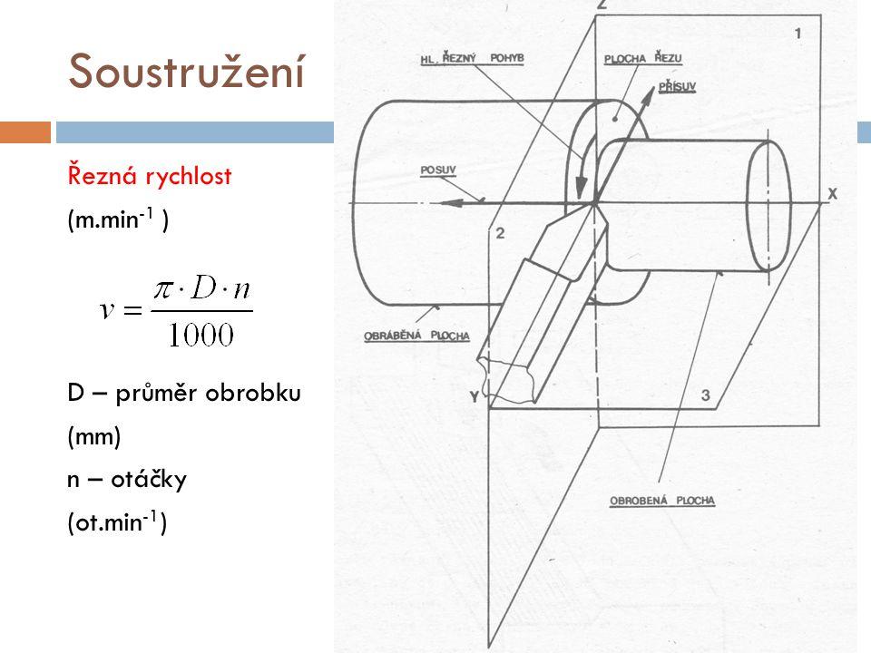 Soustružení Řezná rychlost (m.min-1 ) D – průměr obrobku (mm) n – otáčky (ot.min-1)