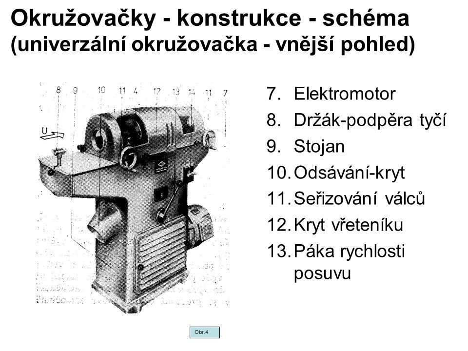 Okružovačky - konstrukce - schéma (univerzální okružovačka - vnější pohled)