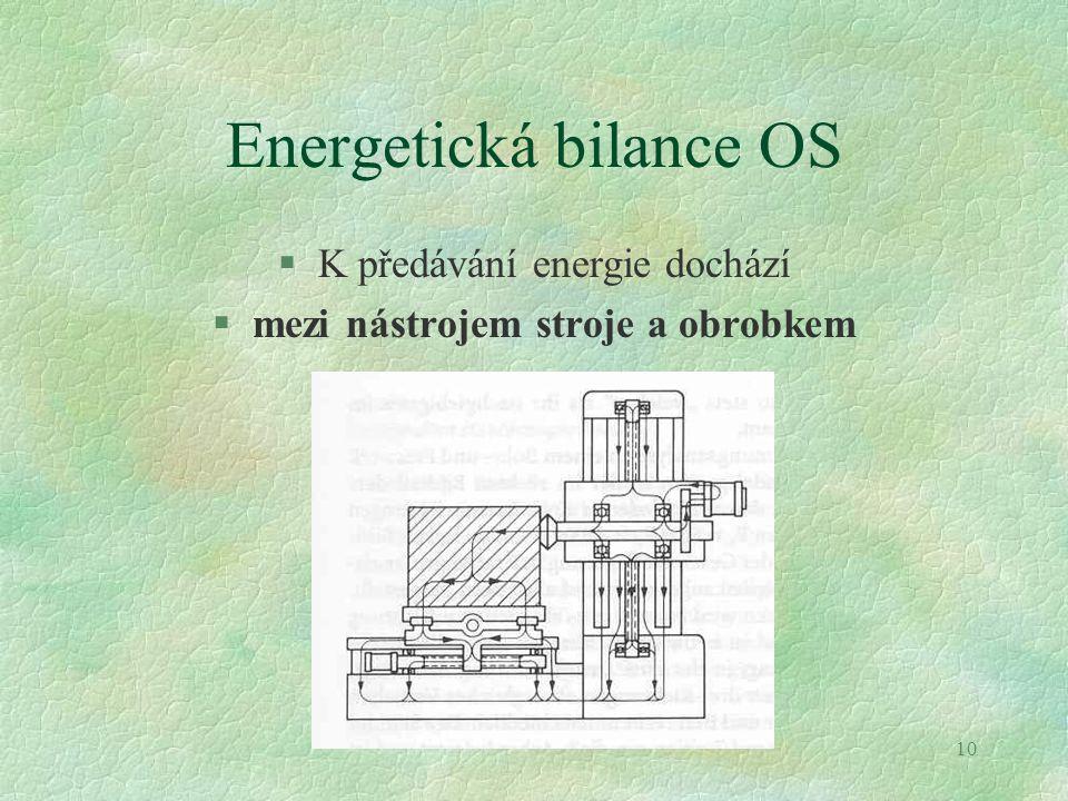 Energetická bilance OS