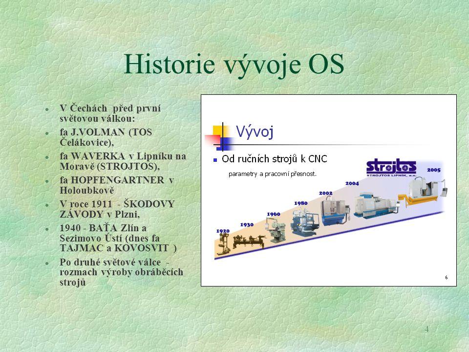 Historie vývoje OS V Čechách před první světovou válkou: