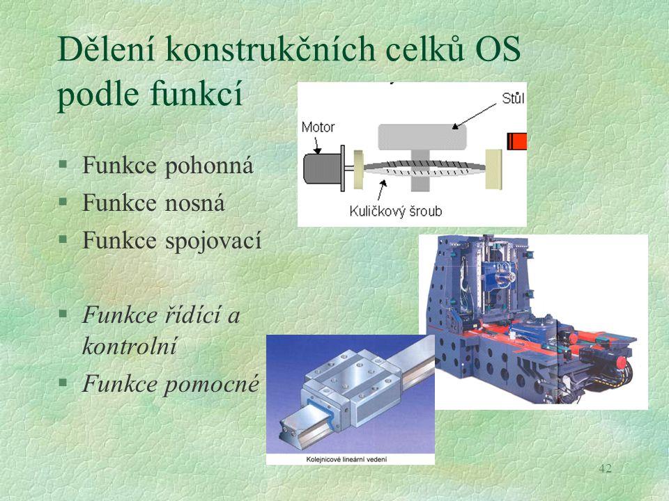 Dělení konstrukčních celků OS podle funkcí