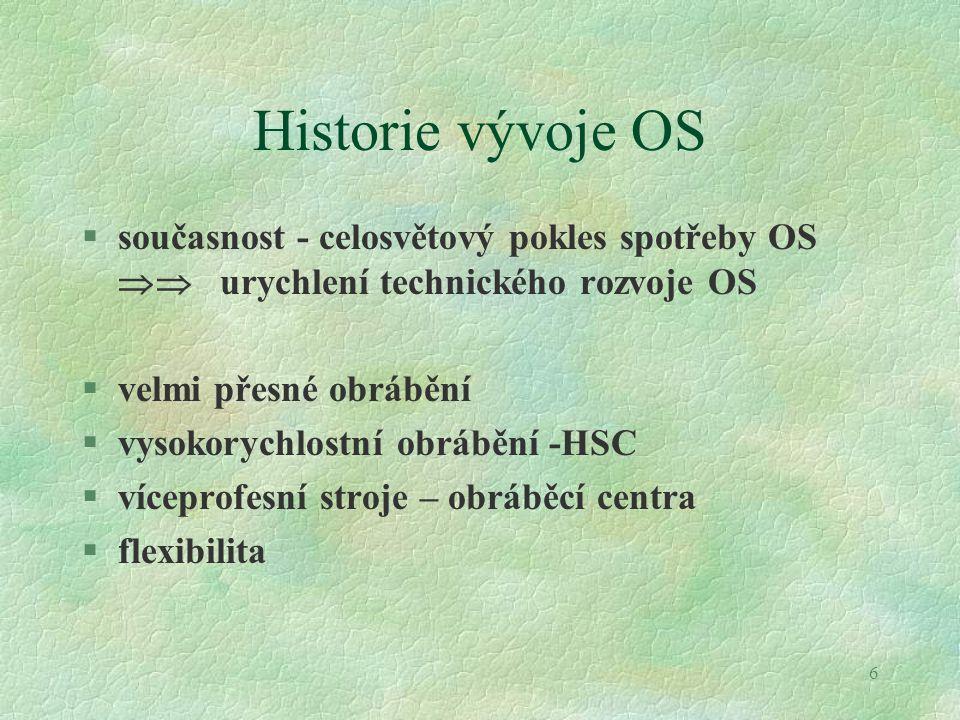 Historie vývoje OS současnost - celosvětový pokles spotřeby OS  urychlení technického rozvoje OS.