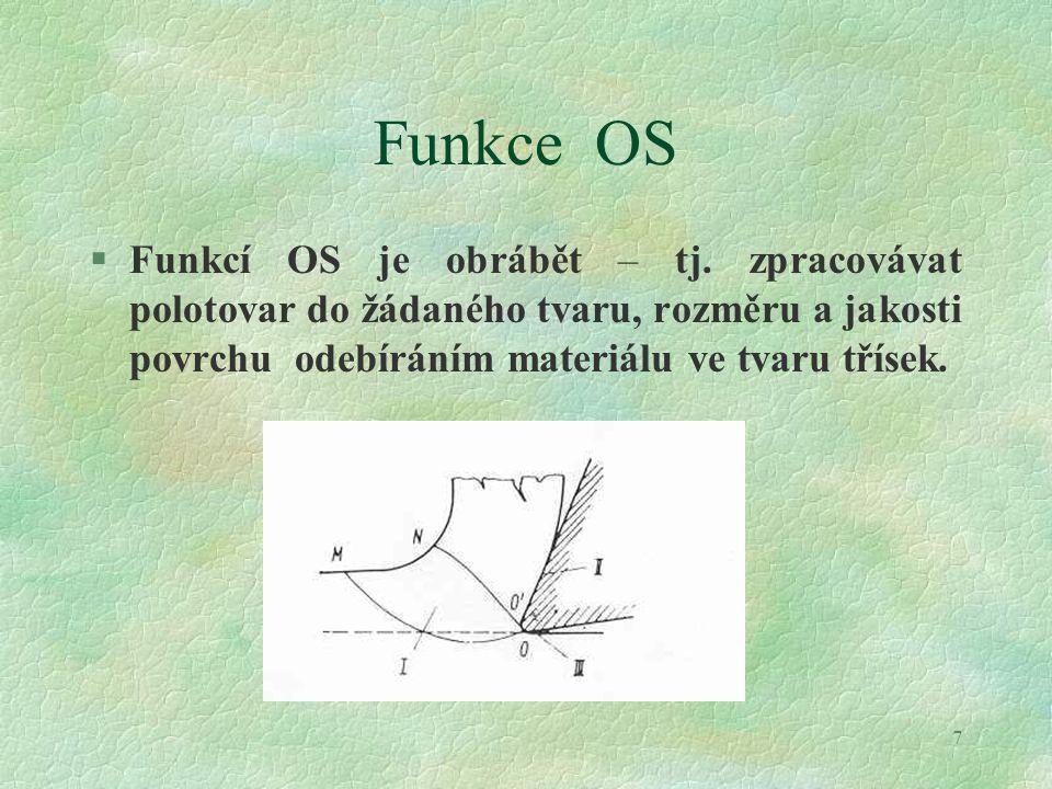Funkce OS Funkcí OS je obrábět – tj.