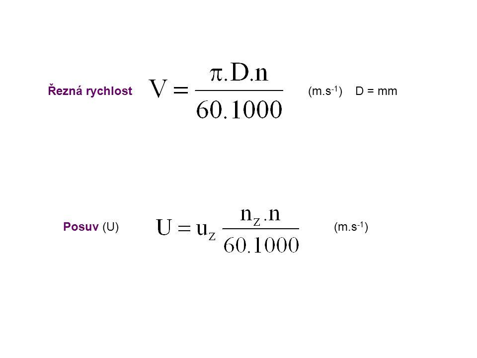 Řezná rychlost (m.s-1) D = mm