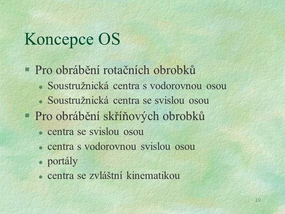 Koncepce OS Pro obrábění rotačních obrobků