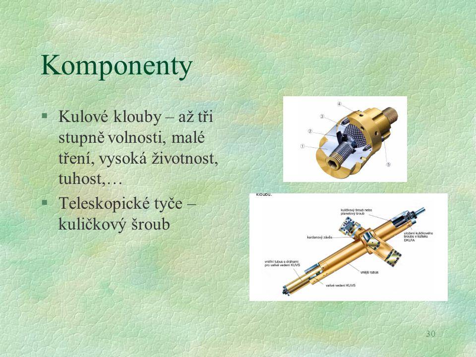 Komponenty Kulové klouby – až tři stupně volnosti, malé tření, vysoká životnost, tuhost,… Teleskopické tyče – kuličkový šroub.
