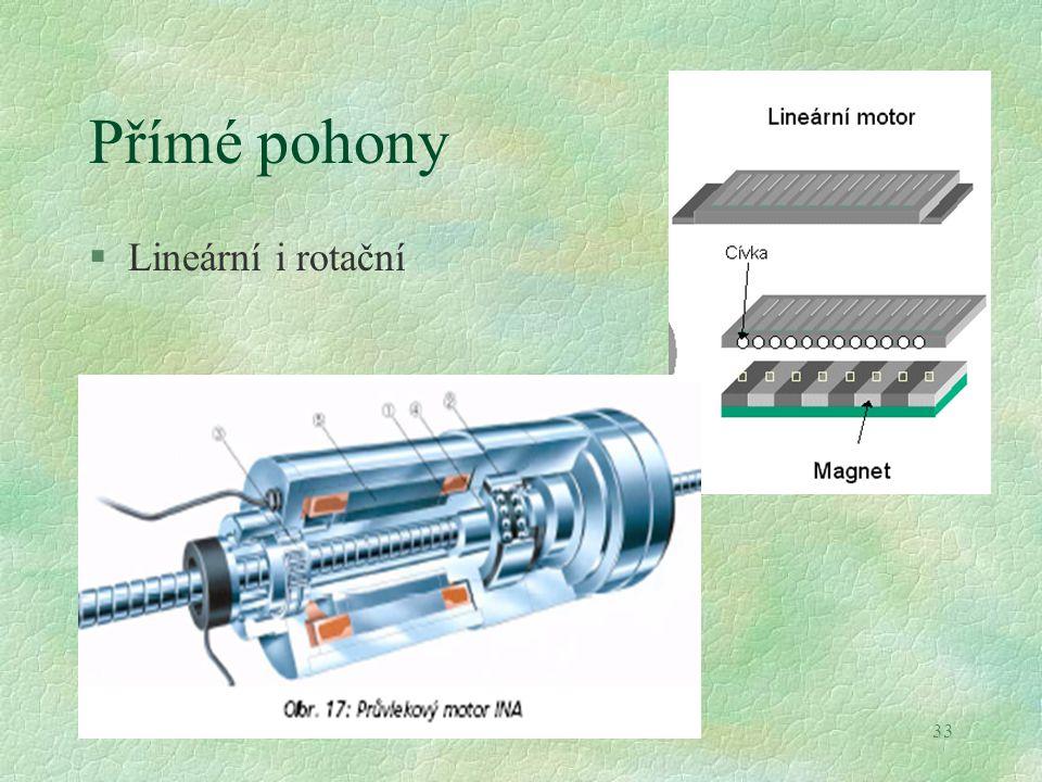 Přímé pohony Lineární i rotační