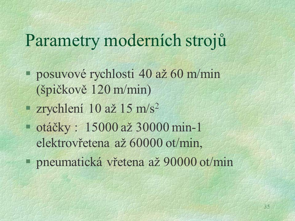 Parametry moderních strojů