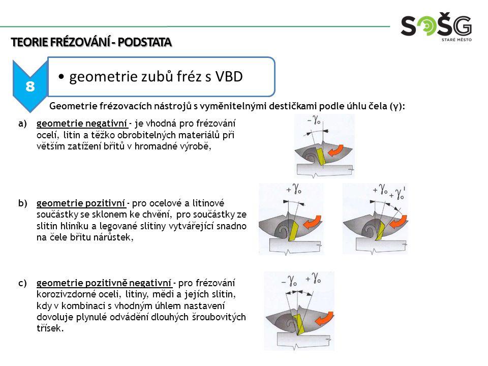 geometrie zubů fréz s VBD