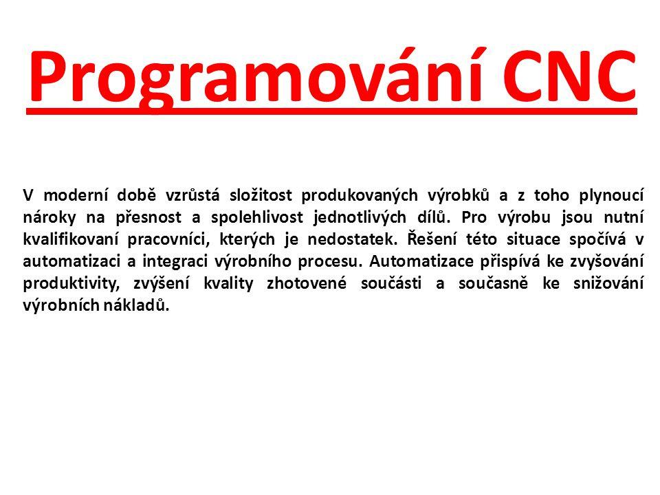 Programování CNC