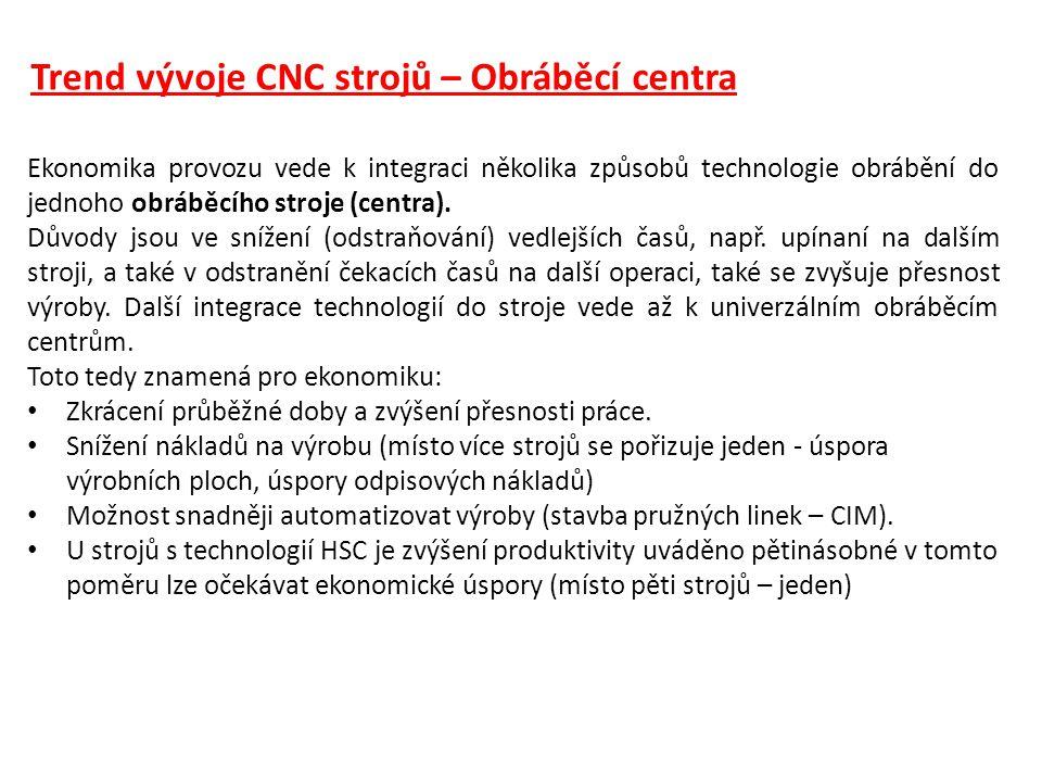 Trend vývoje CNC strojů – Obráběcí centra