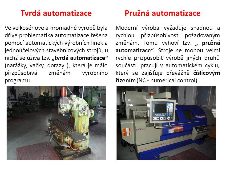 Tvrdá automatizace Pružná automatizace