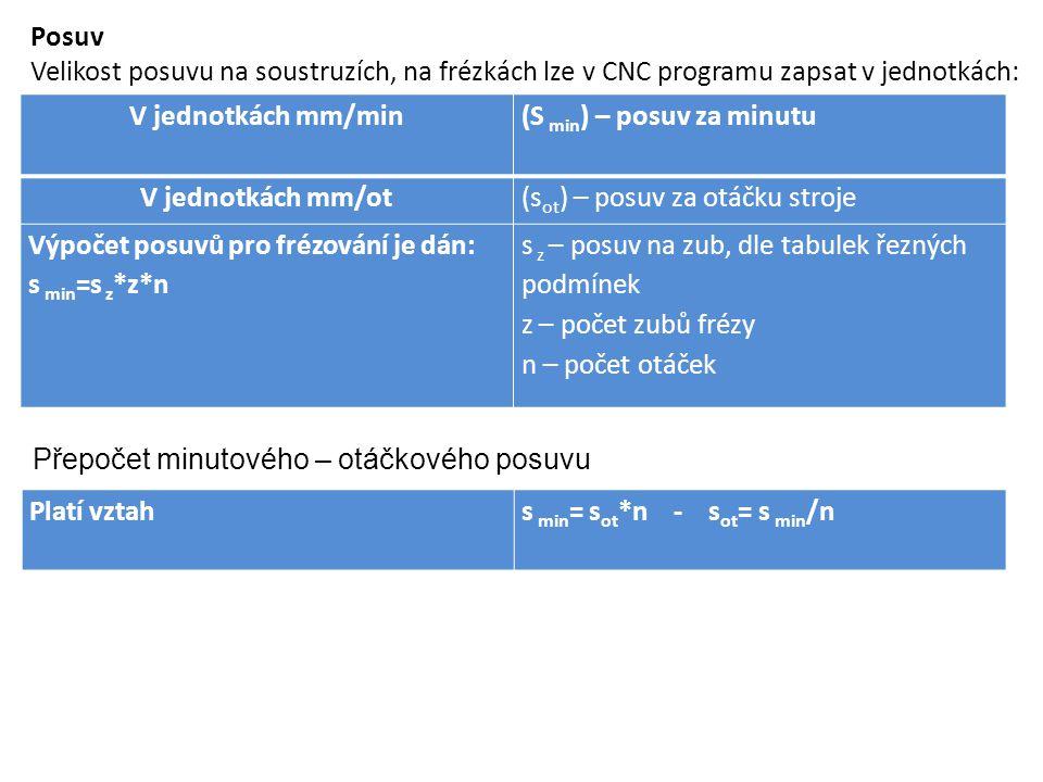 Posuv Velikost posuvu na soustruzích, na frézkách lze v CNC programu zapsat v jednotkách: V jednotkách mm/min.