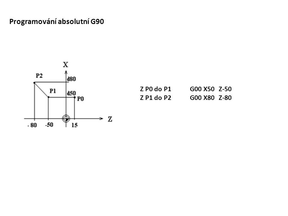 Programování absolutní G90