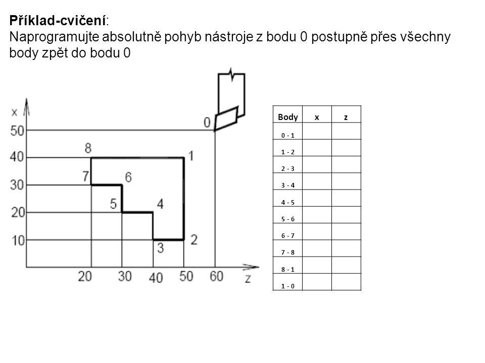 Příklad-cvičení: Naprogramujte absolutně pohyb nástroje z bodu 0 postupně přes všechny body zpět do bodu 0.