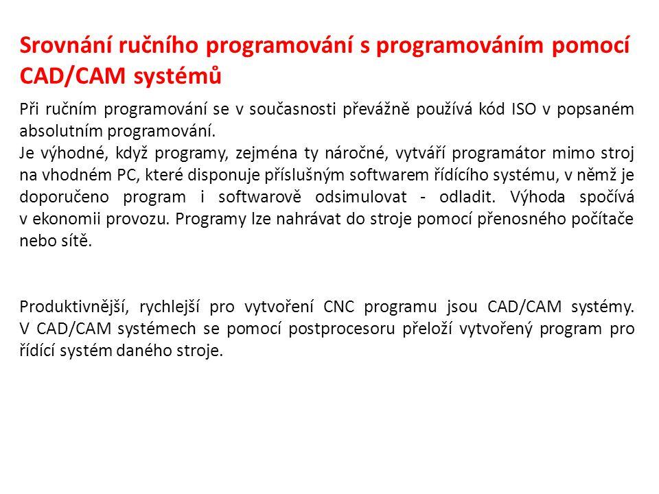 Srovnání ručního programování s programováním pomocí CAD/CAM systémů